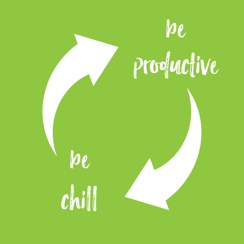 the work brighter productivity cycle