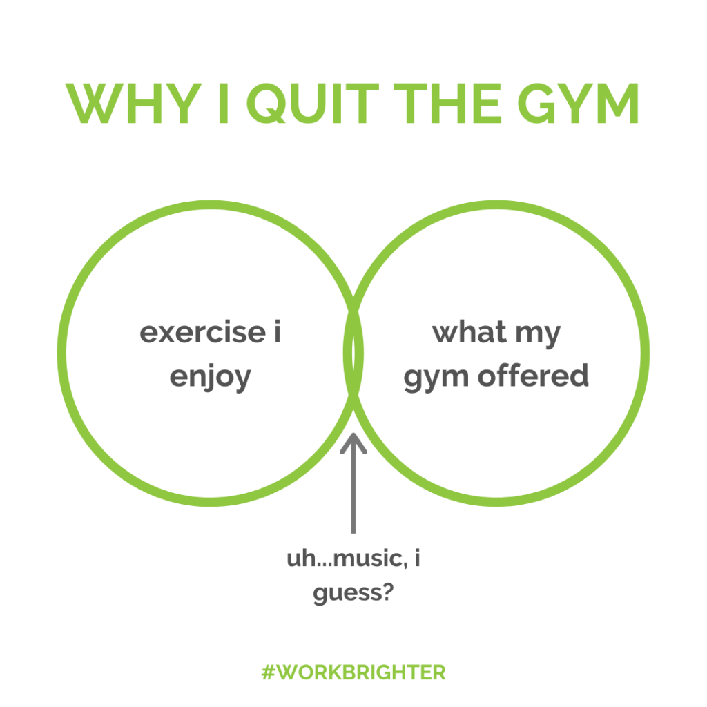 why i quit the gym venn diagram