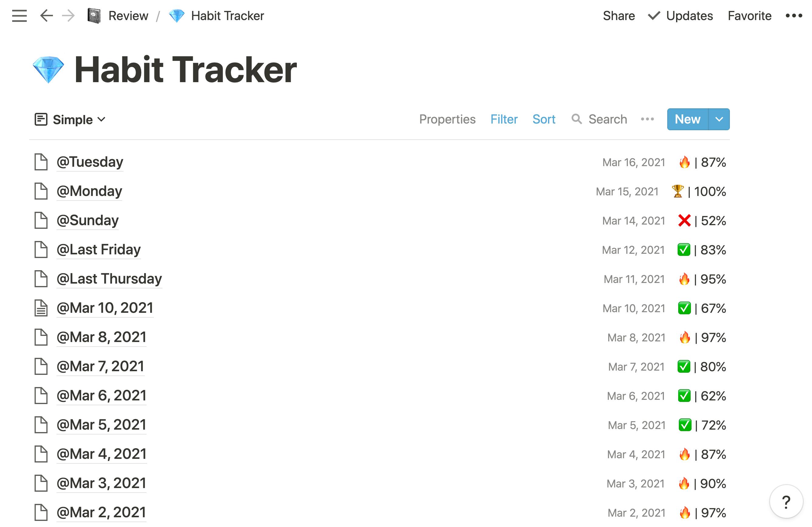notion habit tracker summary
