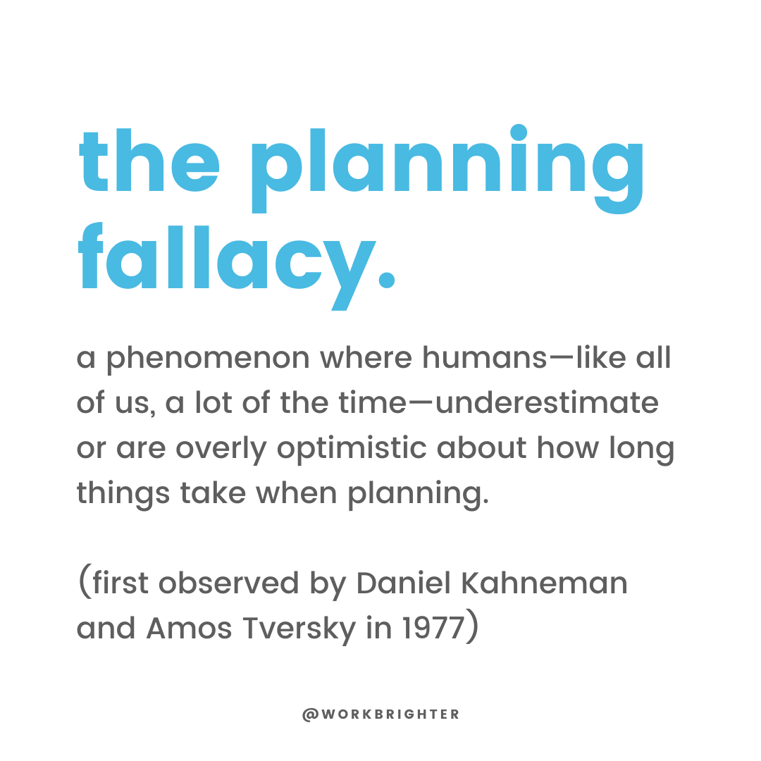 a phenomenon where humans - like all of us, a lot of the time - underestimate or are overly optimistic about how long things take when planning. first observed by Daniel Kahneman and Amos Tversky in 1977
