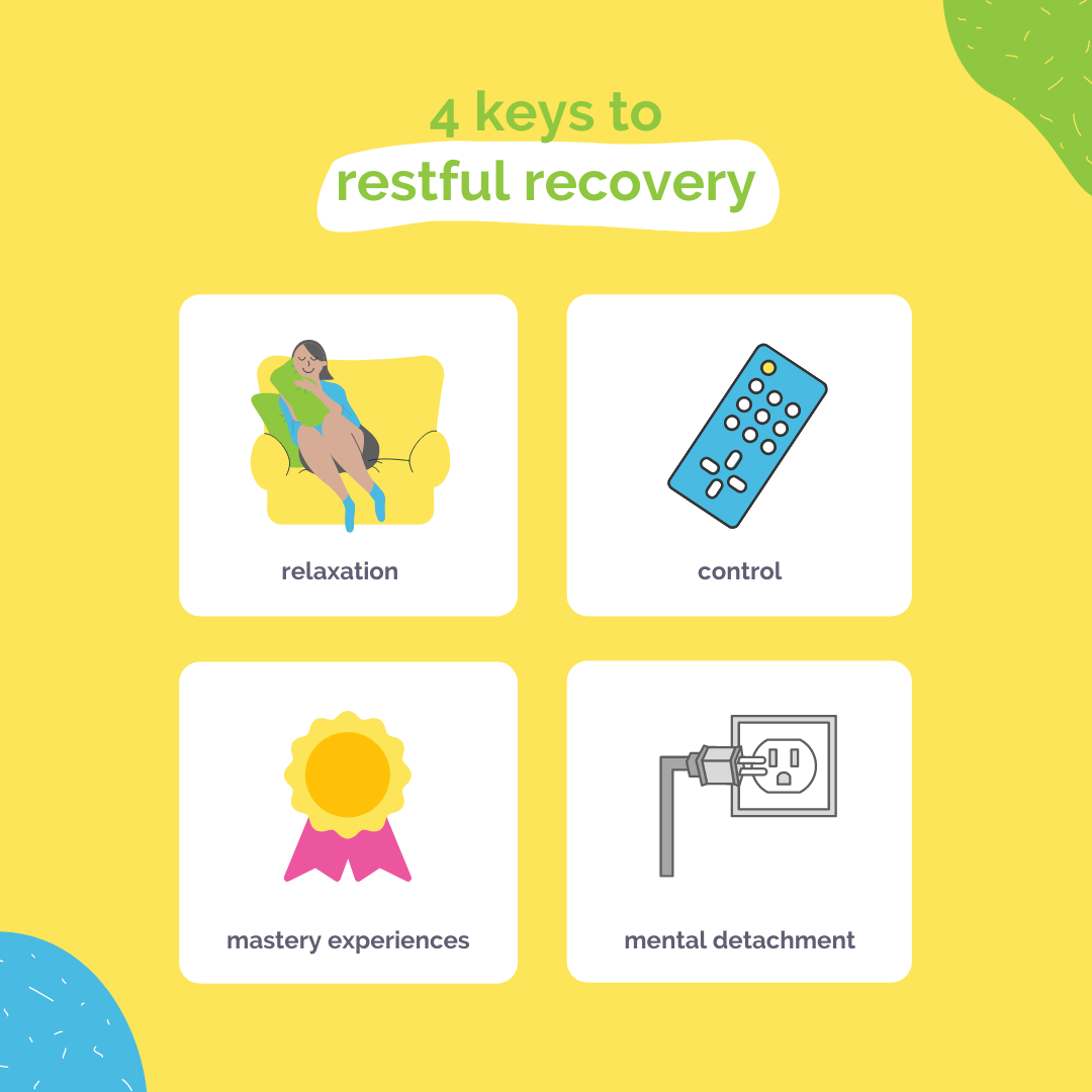 4 keys to restful recovery: relaxation, control, mastery experiences, mental detachment