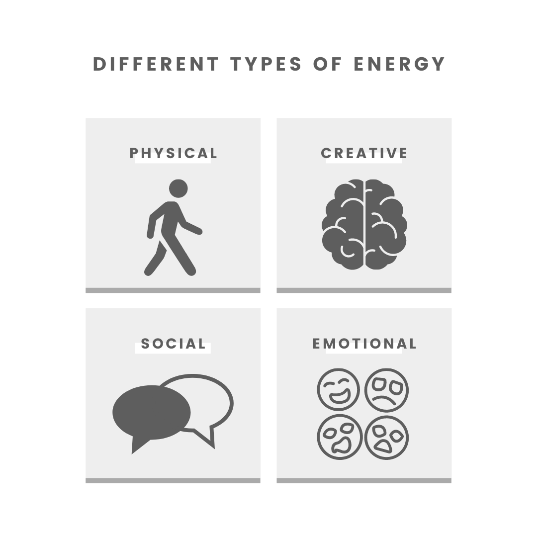 different types of energy chart